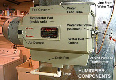 humidifier_noted-56a4a1e83df78cf7728355c0